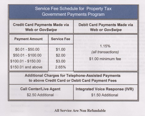 Taxes - Excelsior Township Website